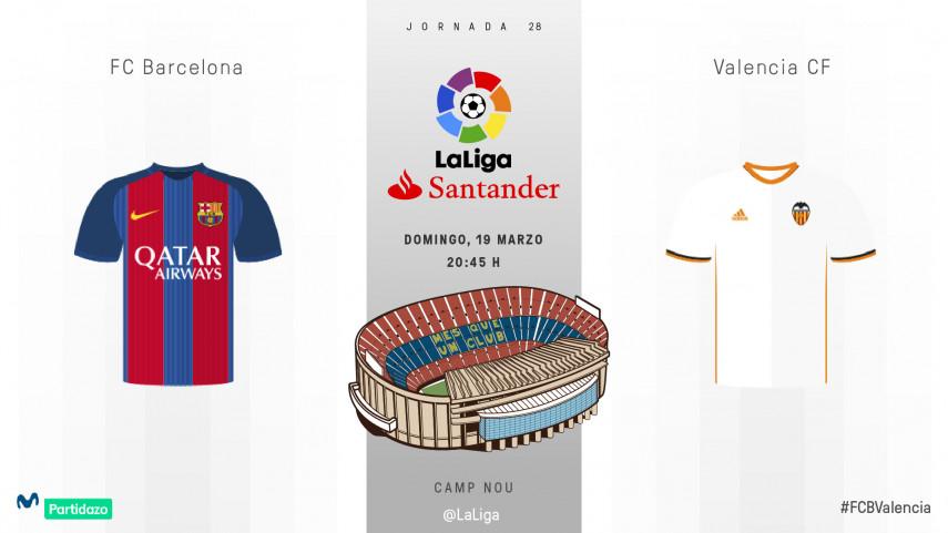 No está permitido fallar en el Camp Nou