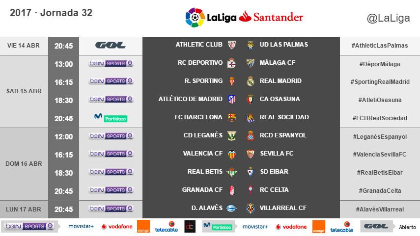 Horarios de la jornada 32 de LaLiga Santander 2016/17