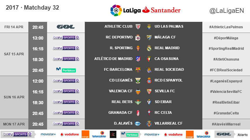 The kickoff times for Matchday 32 in LaLiga Santander 2016/17