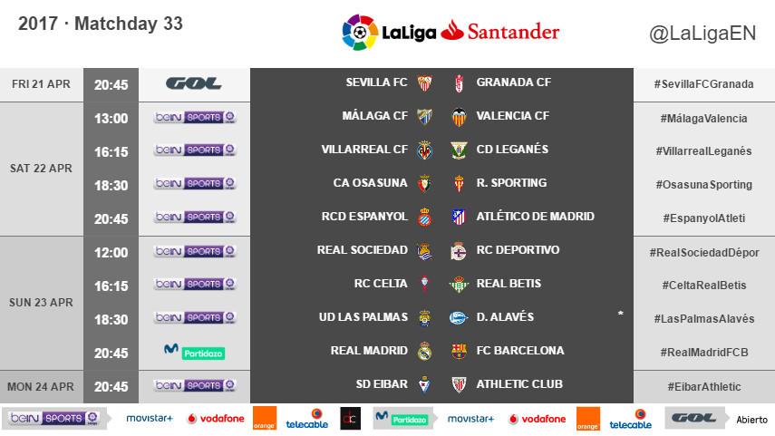 The kickoff times for Matchday 33 in LaLiga Santander 2016/17