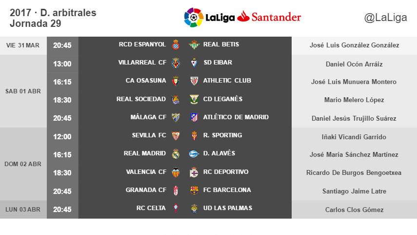 Árbitros para la jornada 29 de LaLiga Santander