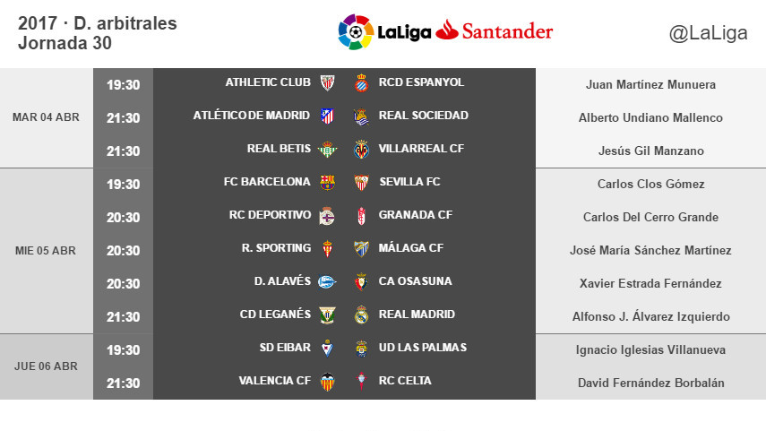 Árbitros para la jornada 30 de LaLiga Santander
