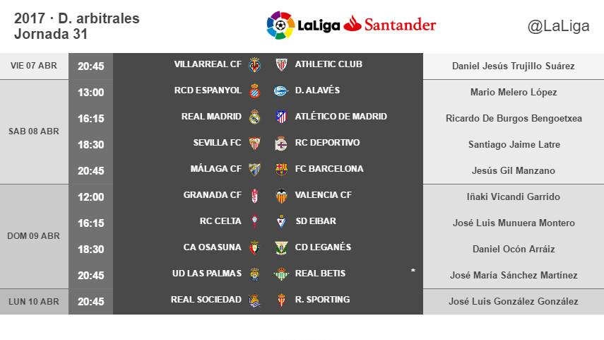Árbitros para la jornada 31 de LaLiga Santander