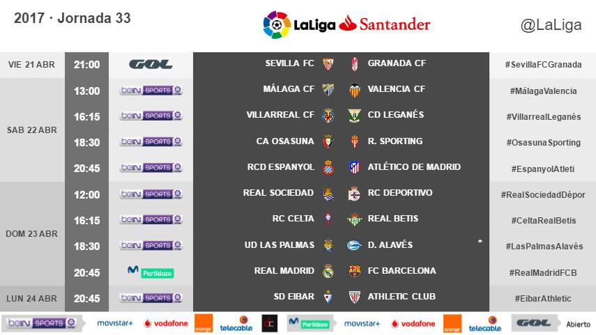Horarios de la jornada 33 de LaLiga Santander 2016/17