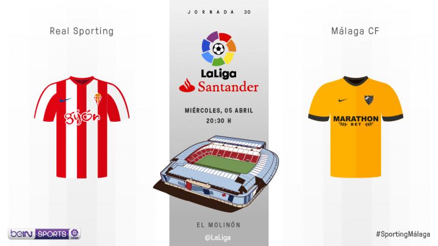 El Málaga reta a un Sporting arropado por El Molinón