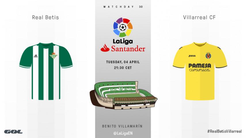 Momento para ganar confianza en el Benito Villamarín