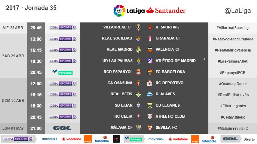 Horarios de la jornada 35 de LaLiga Santander 2016/17