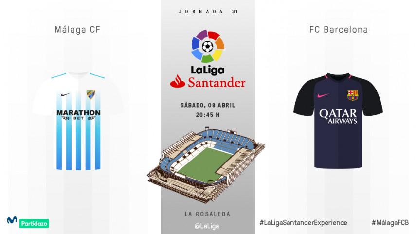 El Barcelona busca un golpe de efecto ante un Málaga en plena reacción