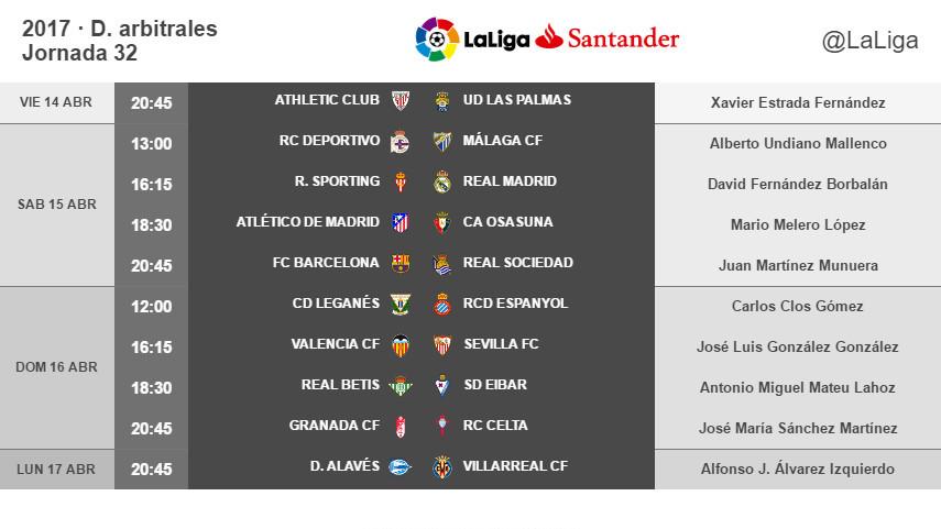 Árbitros para la jornada 32 de LaLiga Santander