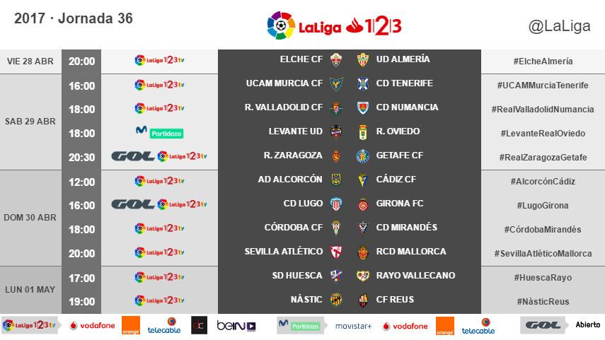 Horarios de la jornada 36 de LaLiga 1l2l3 2016/17
