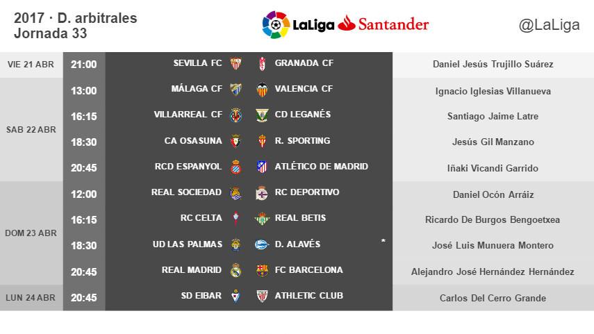 Árbitros para la jornada 33 de LaLiga Santander