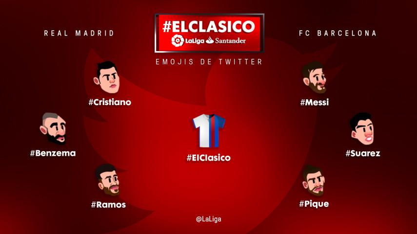 Twitter y LaLiga lanzan etiquetas personalizadas para #ElClasico