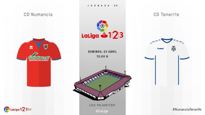 El Tenerife quiere cimentar en Los Pajaritos su sueño del play-off