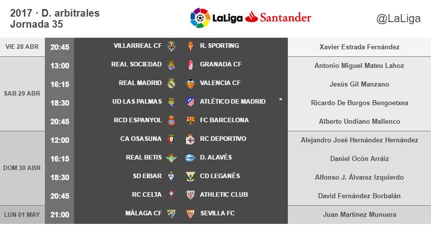 Árbitros para la jornada 35 de LaLiga Santander