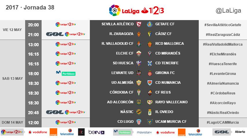 Horarios de la jornada 38 de LaLiga 1l2l3 2016/17