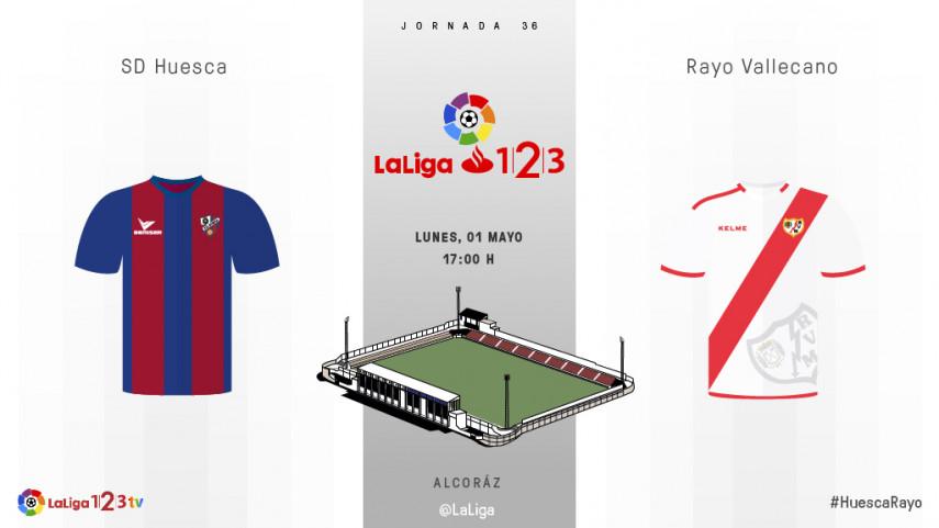 Huesca vs Rayo: un puesto de play-off en el horizonte