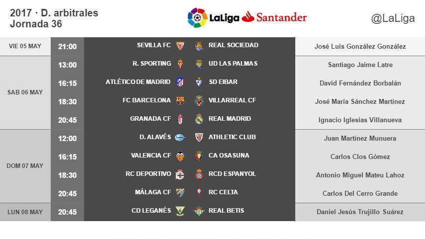 Árbitros para la jornada 36 de LaLiga Santander