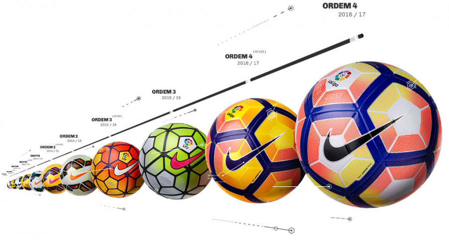 0af032131543 LaLiga celebrates 20 years of collaboration with Nike