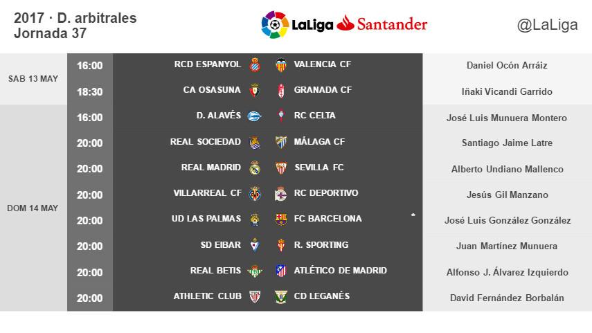 Árbitros para la jornada 37 de LaLiga Santander