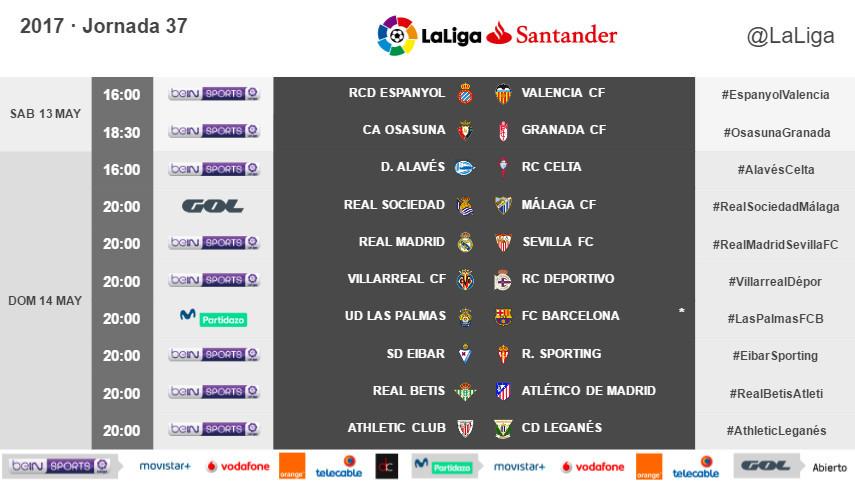 Horarios de la jornada 37 de LaLiga Santander 2016/17