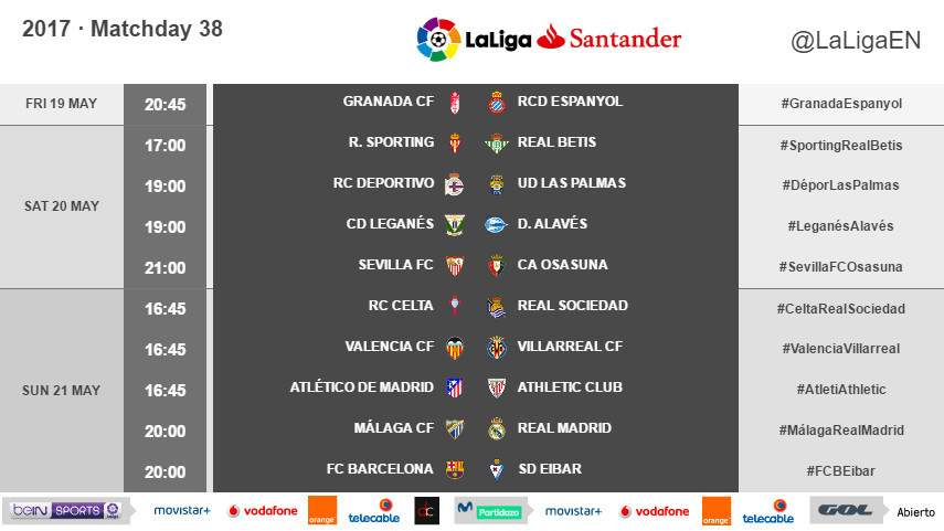 Changes to the kickoff times for Matchday 38 in LaLiga Santander