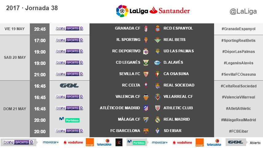 Modificación de los horarios de la jornada 38 de LaLiga Santander