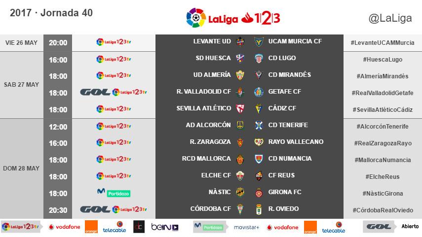 Horarios de la jornada 40 de LaLiga 1l2l3 2016/17