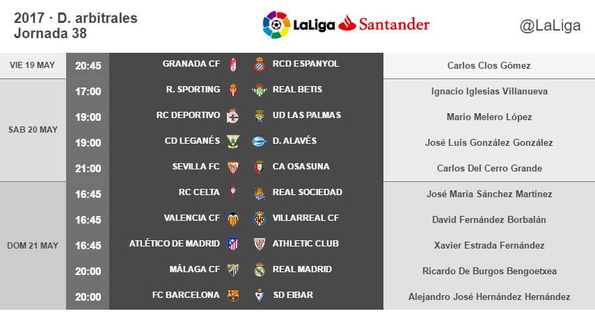 Árbitros para la jornada 38 de LaLiga Santander