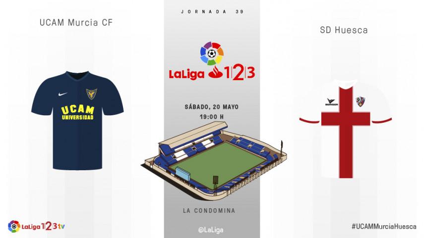 Permanencia y play-off pasan por La Condomina