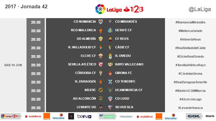 Horarios de la jornada 42 de LaLiga 1l2l3 2016/17