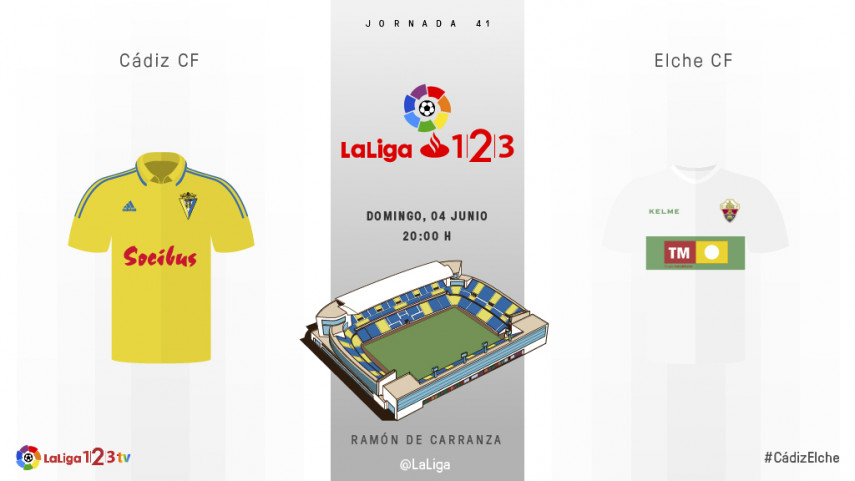 Todo a un partido para Cádiz y Elche