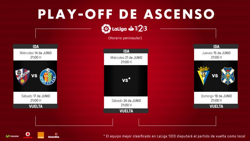 Horarios del play-off de ascenso de LaLiga 1l2l3