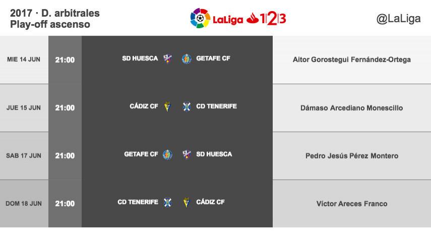 Árbitros para la primera ronda del play-off de LaLiga 1|2|3