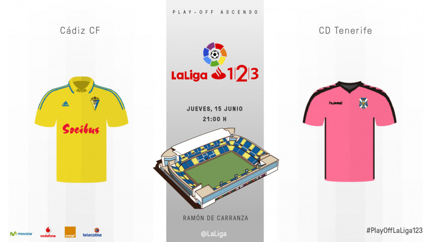 Cádiz vs Tenerife: En busca de la gloria