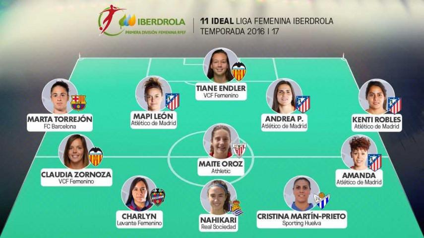 Este es el once ideal de la Liga Femenina Iberdrola 2016/2017