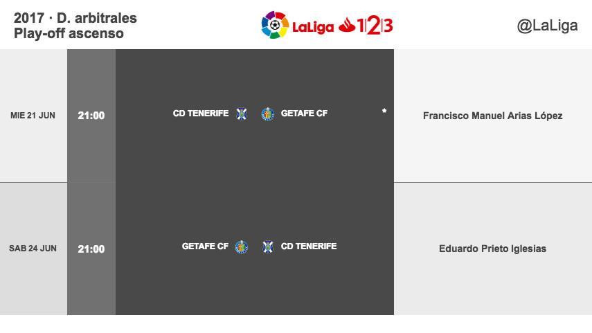 Árbitros para la final del play-off de LaLiga 1|2|3