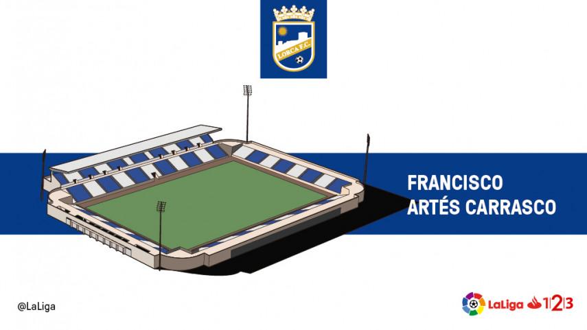 Cinco cosas que quizá no sabías del Estadio Francisco Artés Carrasco