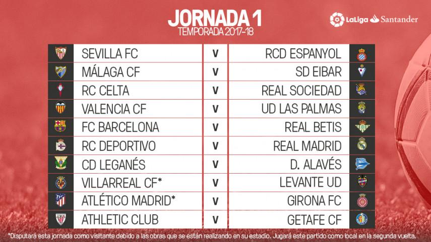Primera jornada de LaLiga Santander 2017/18