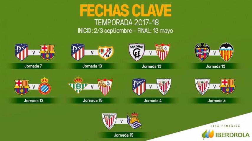 Las fechas clave de la Liga Femenina Iberdrola 2017/18