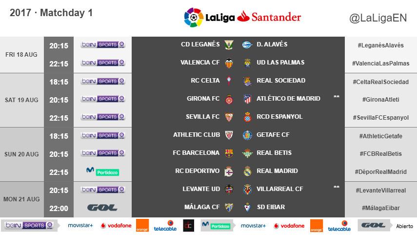 Horarios de la jornada 1 de LaLiga Santander 2017/18