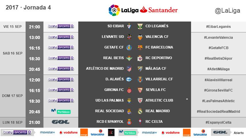 Horarios de la jornada 4 de LaLiga Santander 2017/18