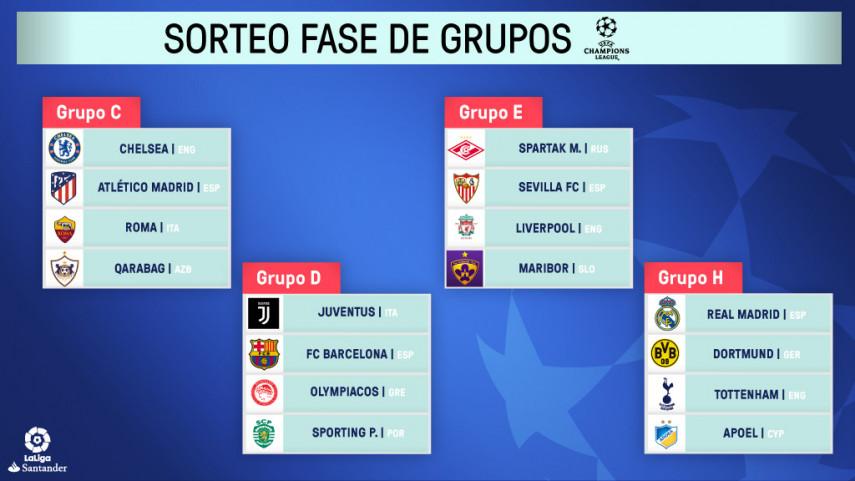 Así será la fase de grupos de la Champions para los equipos de LaLiga Santander
