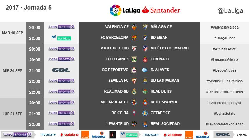 Horarios de la jornada 5 de LaLiga Santander 2017/18