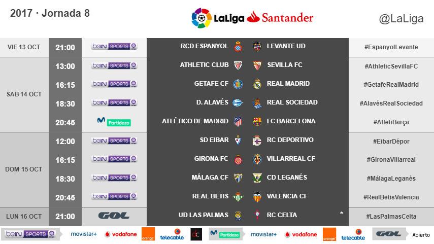 Horarios de la jornada 8 de LaLiga Santander 2017/18