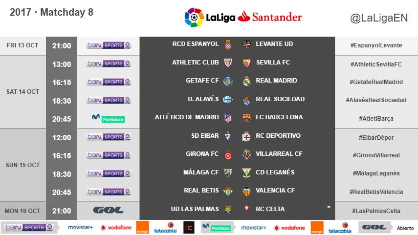 Kickoff times for Matchday 8 in LaLiga Santander 2017/18