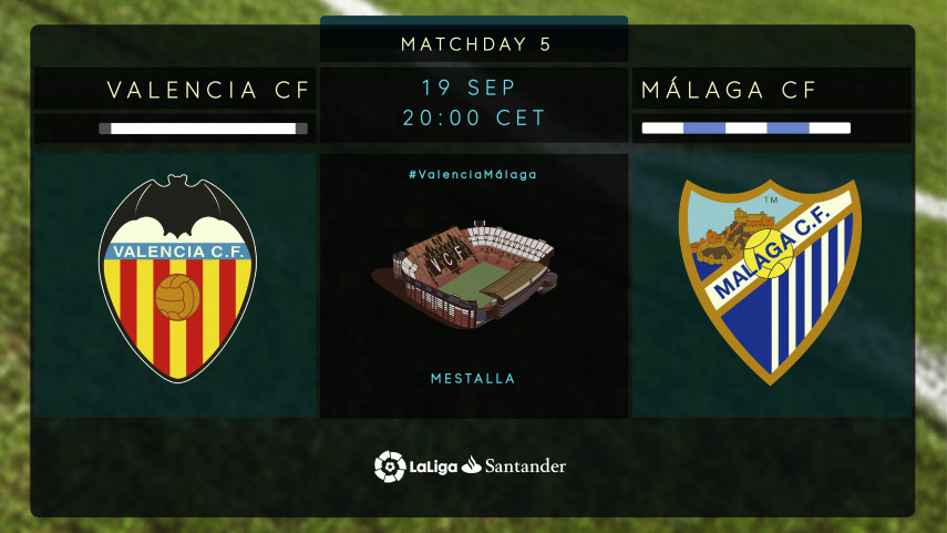 Malaga seek first win this season at Mestalla