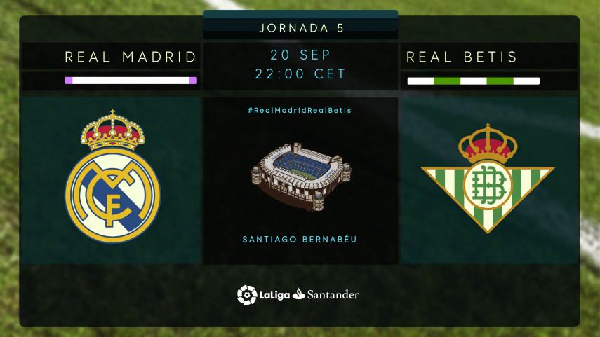 El Real Madrid busca un récord histórico ante un Betis lanzado
