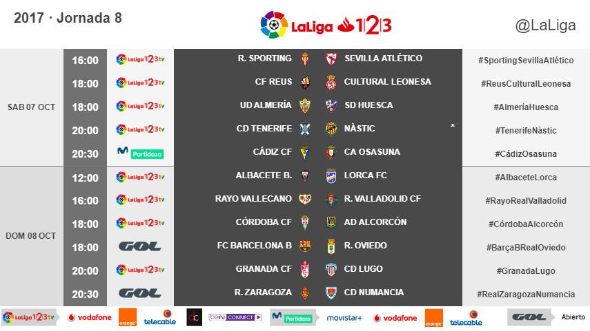 Horarios de la jornada 8 de LaLiga 1l2l3 2017/18