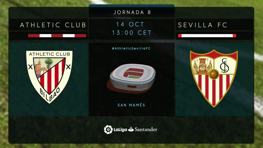 El Athletic, a recuperar sensaciones ante el Sevilla