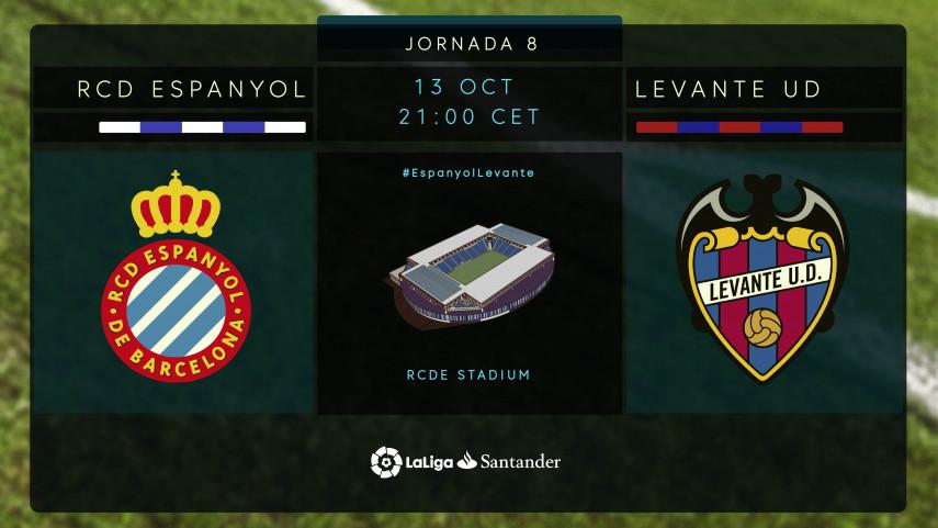 Espanyol y Levante abren una nueva jornada de LaLiga Santander